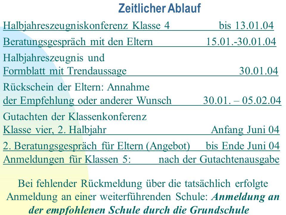 Zeitlicher Ablauf Halbjahreszeugniskonferenz Klasse 4 bis 13.01.04