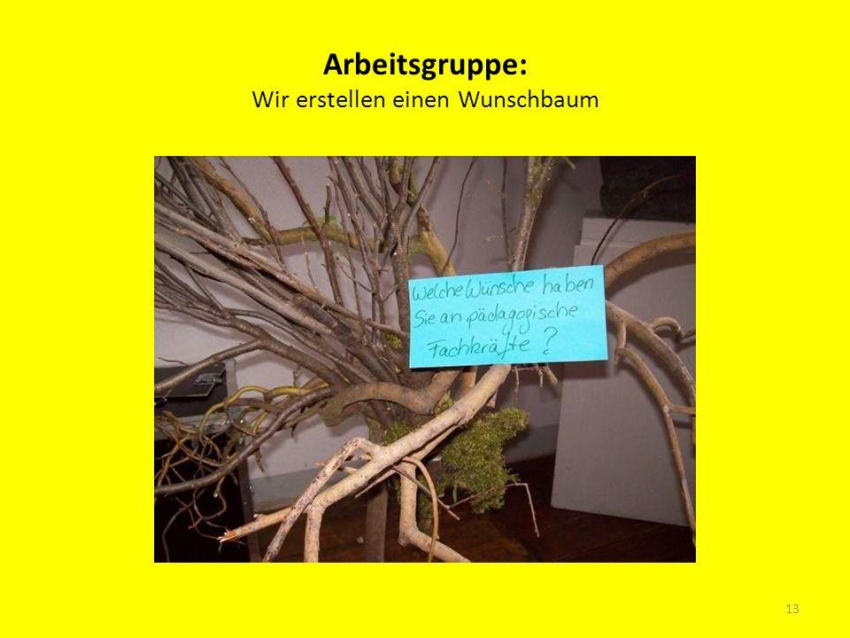 Arbeitsgruppe: Wir erstellen einen Wunschbaum
