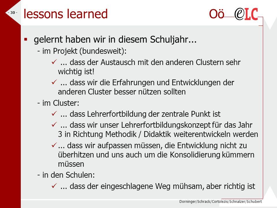 lessons learned Oö gelernt haben wir in diesem Schuljahr...