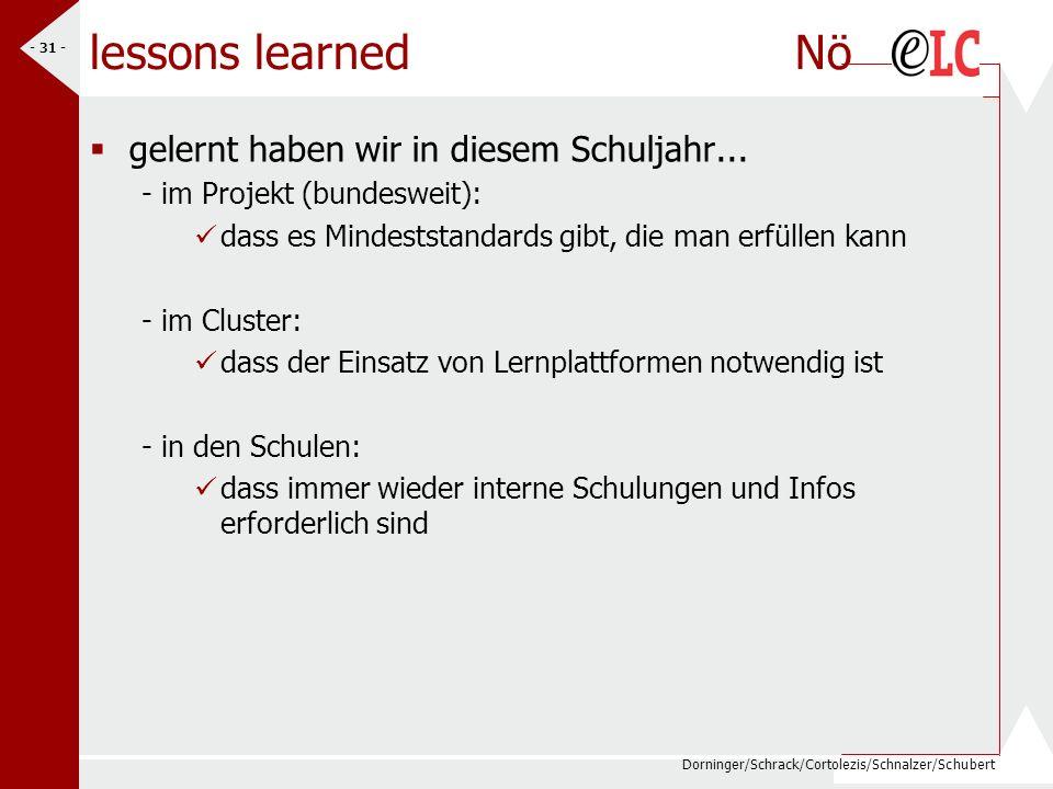 lessons learned Nö gelernt haben wir in diesem Schuljahr...