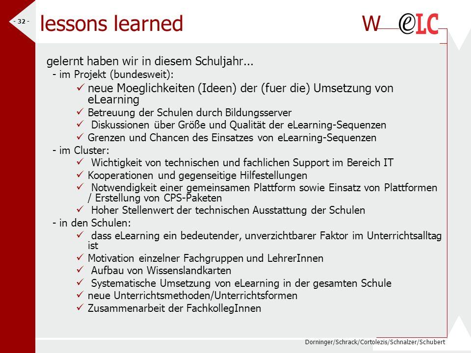 lessons learned W gelernt haben wir in diesem Schuljahr...