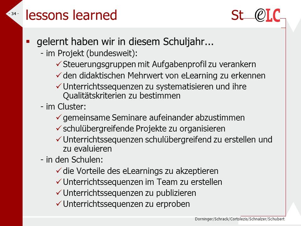 lessons learned St gelernt haben wir in diesem Schuljahr...