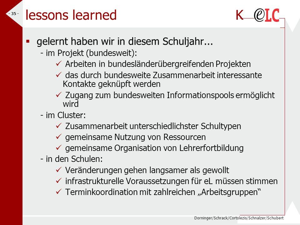 lessons learned K gelernt haben wir in diesem Schuljahr...