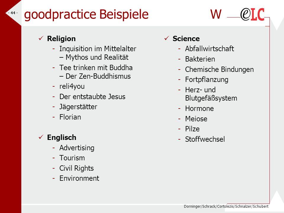 goodpractice Beispiele W