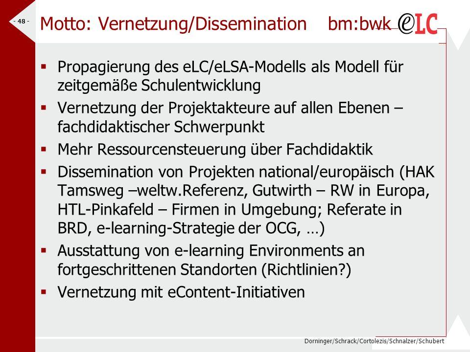 Motto: Vernetzung/Dissemination bm:bwk
