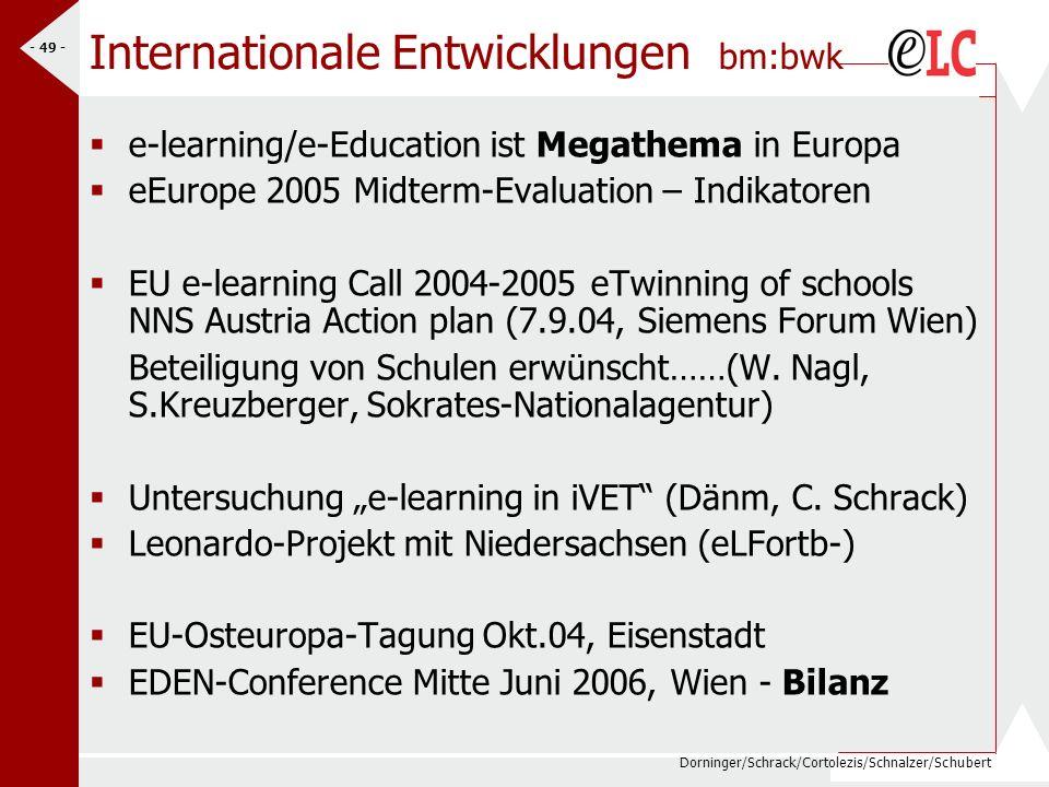 Internationale Entwicklungen bm:bwk
