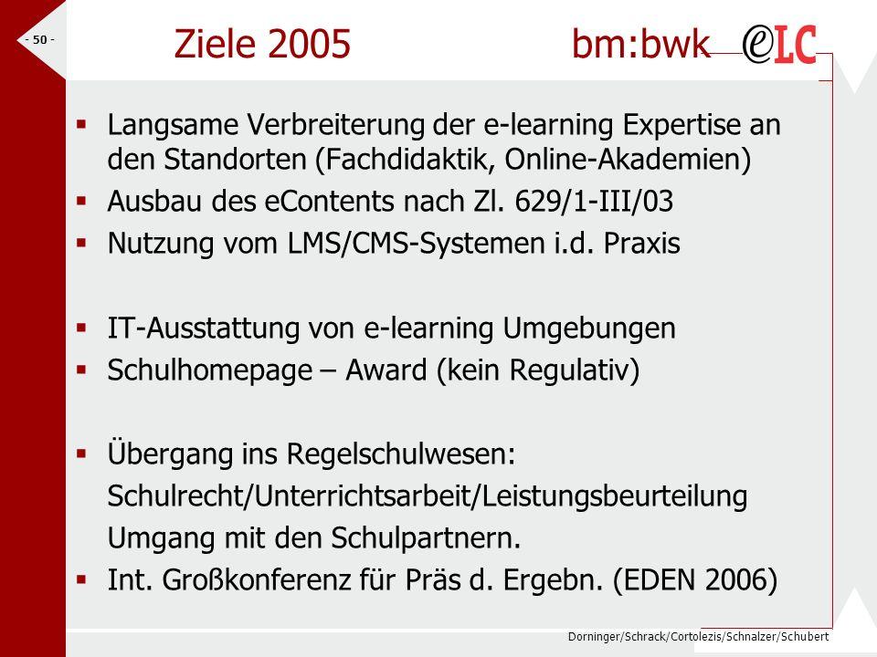 Ziele 2005 bm:bwk Langsame Verbreiterung der e-learning Expertise an den Standorten (Fachdidaktik, Online-Akademien)