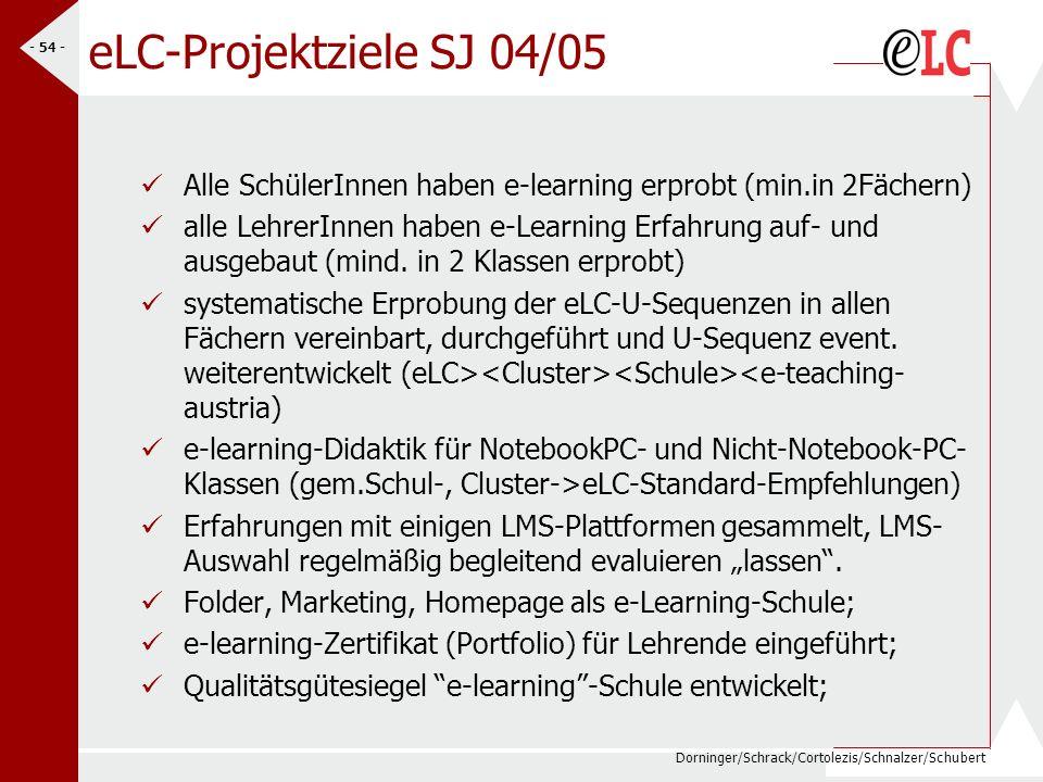 eLC-Projektziele SJ 04/05 Alle SchülerInnen haben e-learning erprobt (min.in 2Fächern)