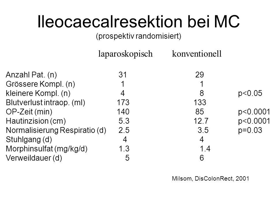 Ileocaecalresektion bei MC (prospektiv randomisiert)