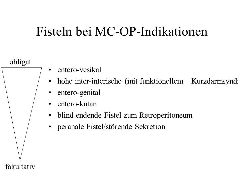 Fisteln bei MC-OP-Indikationen