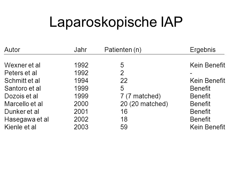 Laparoskopische IAP Autor Jahr Patienten (n) Ergebnis