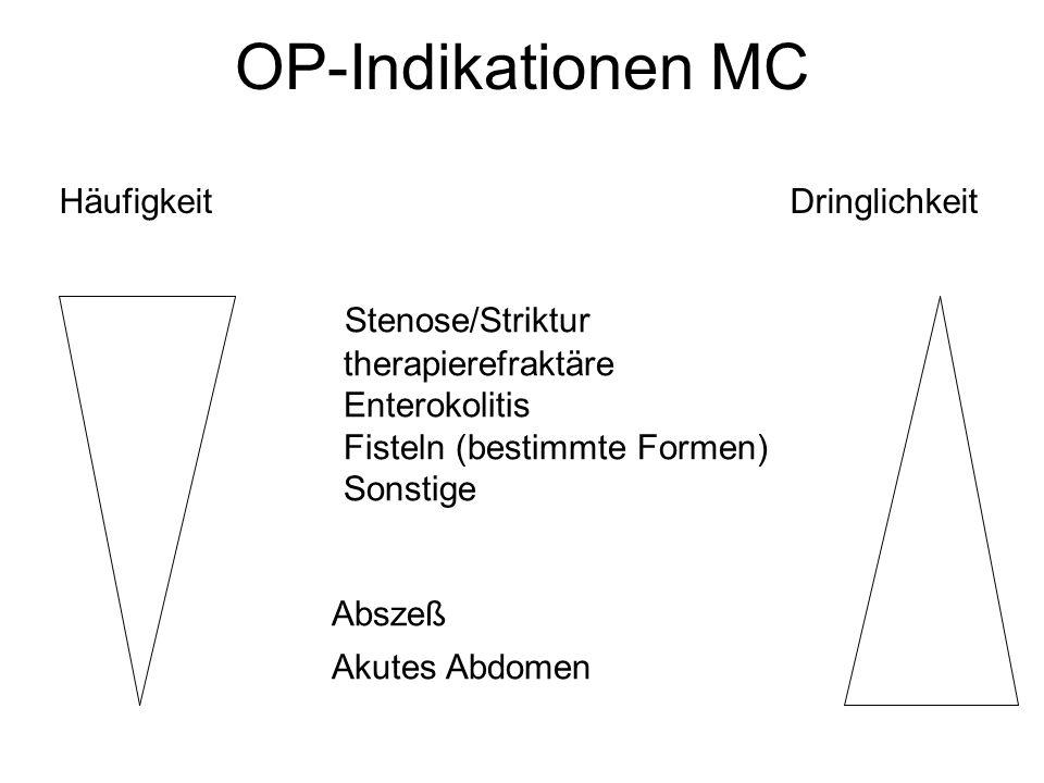 OP-Indikationen MC Stenose/Striktur Häufigkeit Dringlichkeit