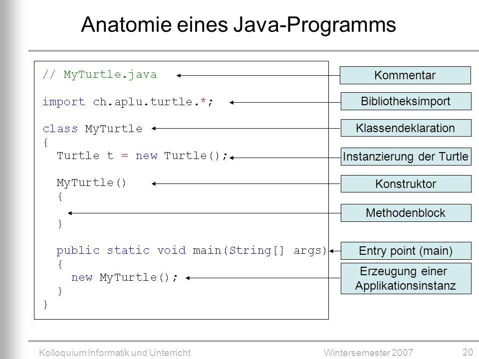 Anatomie eines Java-Programms