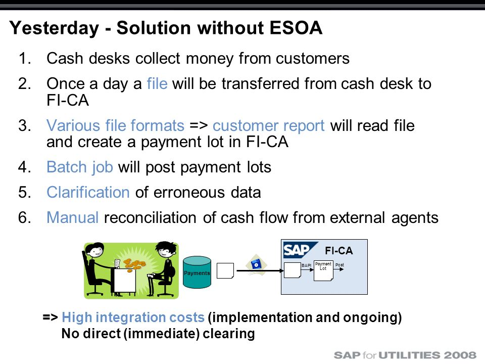 Yesterday - Solution without ESOA