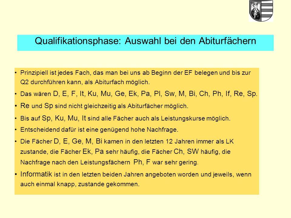 Qualifikationsphase: Auswahl bei den Abiturfächern