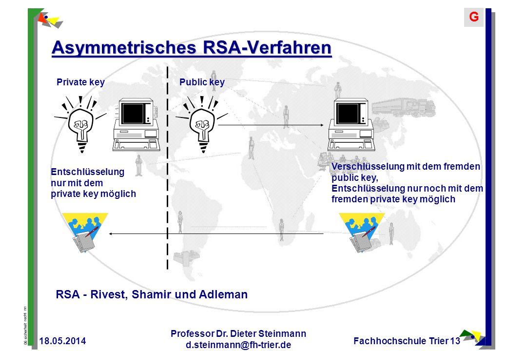 Asymmetrisches RSA-Verfahren
