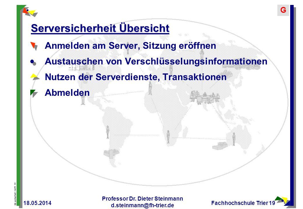 Serversicherheit Übersicht