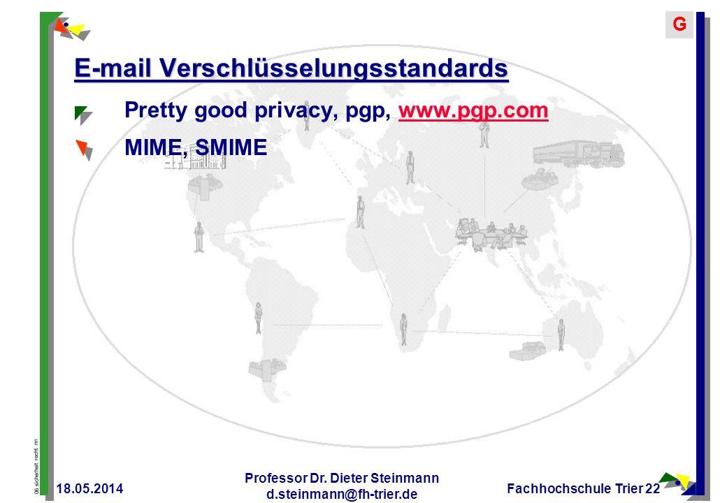 E-mail Verschlüsselungsstandards