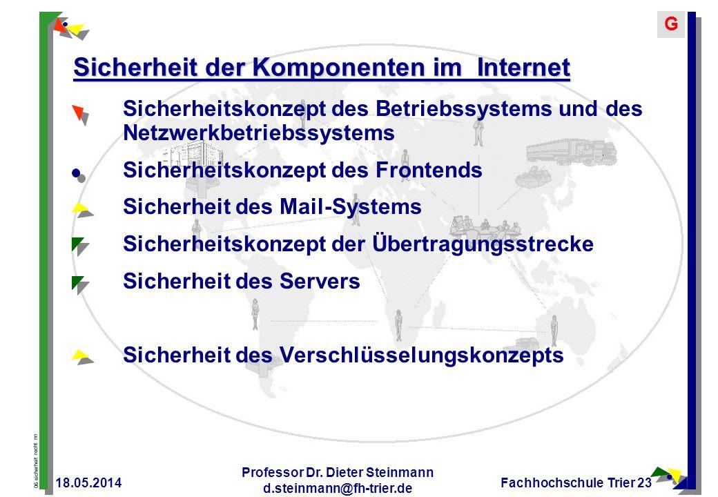 Sicherheit der Komponenten im Internet