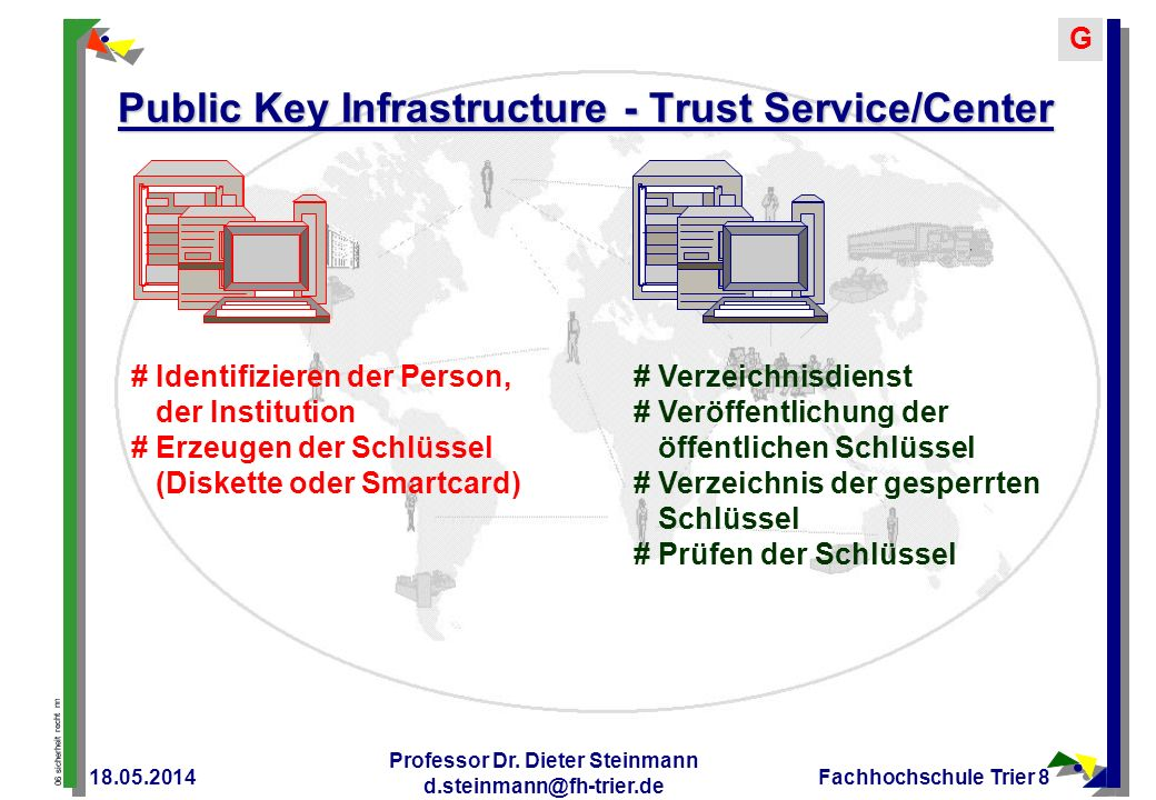 Public Key Infrastructure - Trust Service/Center