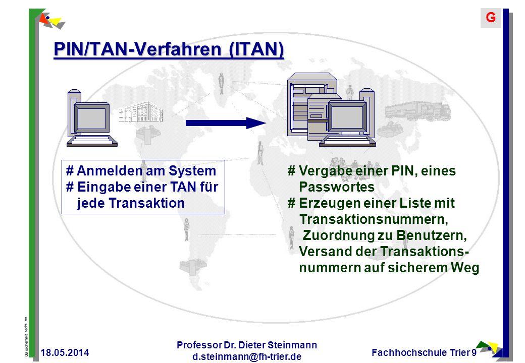 PIN/TAN-Verfahren (ITAN)
