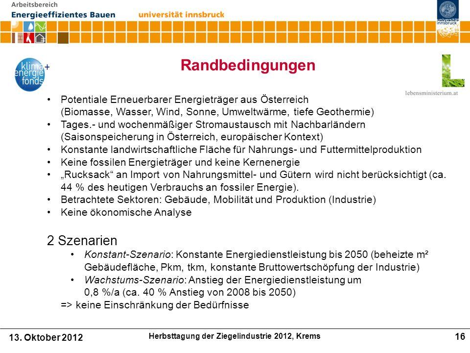 Herbsttagung der Ziegelindustrie 2012, Krems