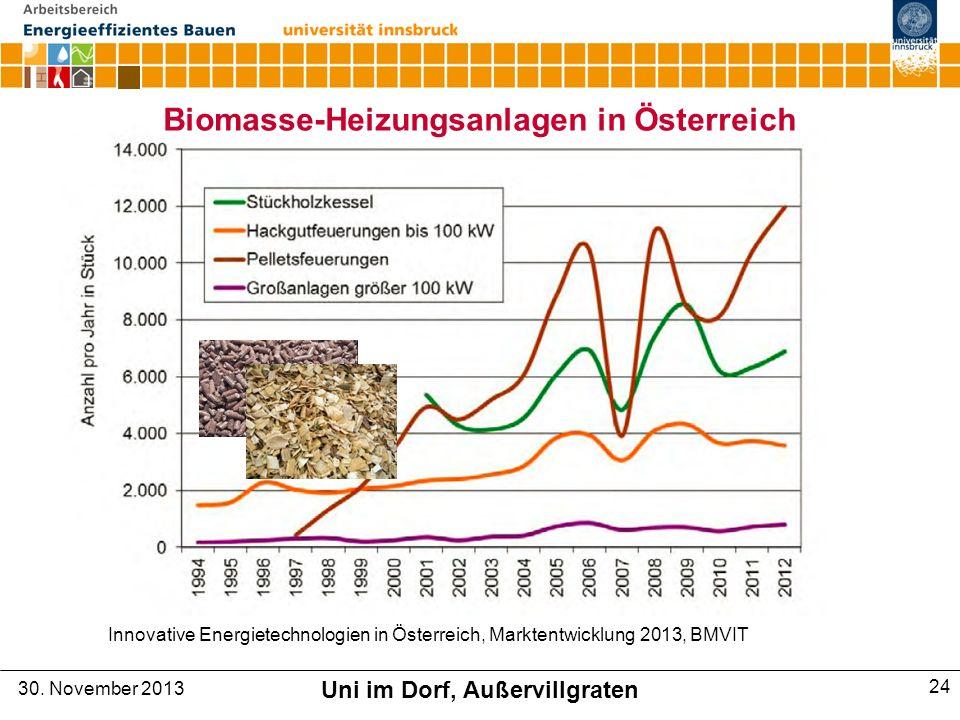 Biomasse-Heizungsanlagen in Österreich