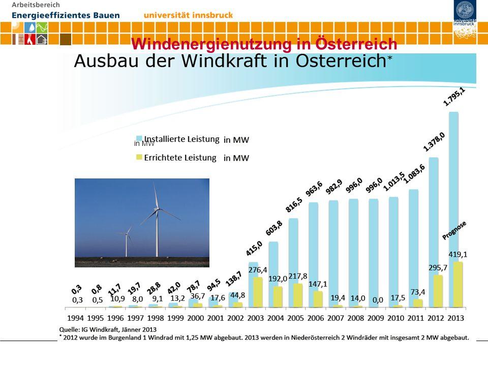 Windenergienutzung in Österreich