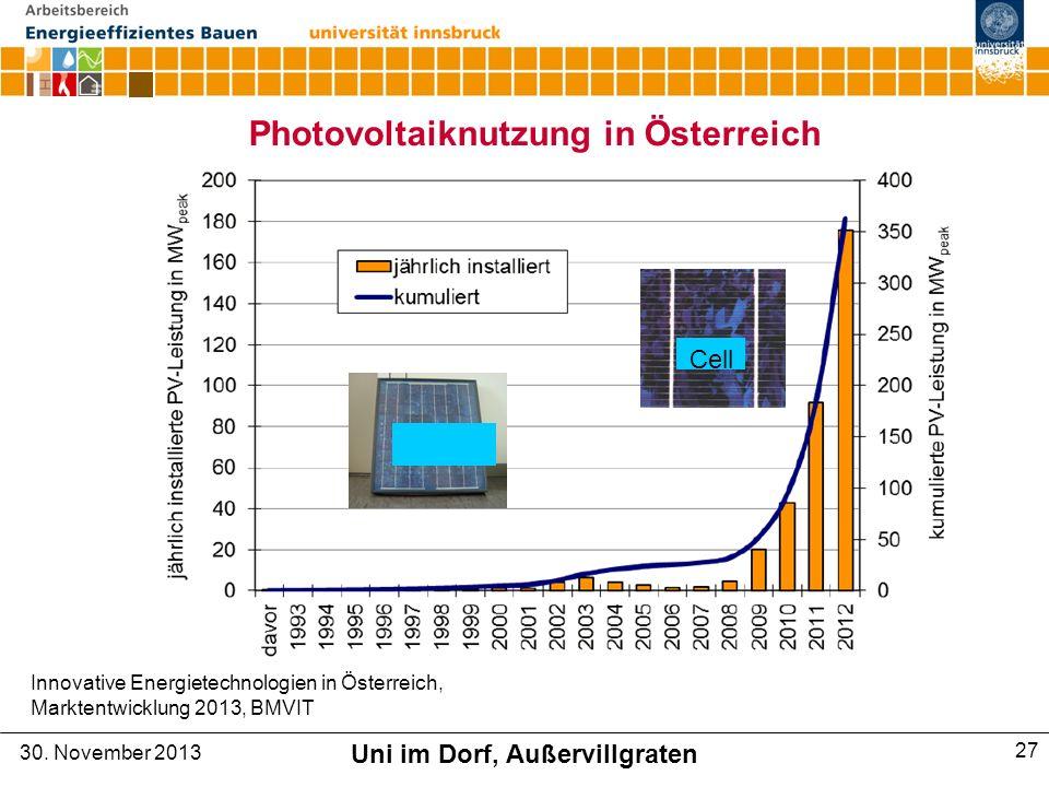 Photovoltaiknutzung in Österreich
