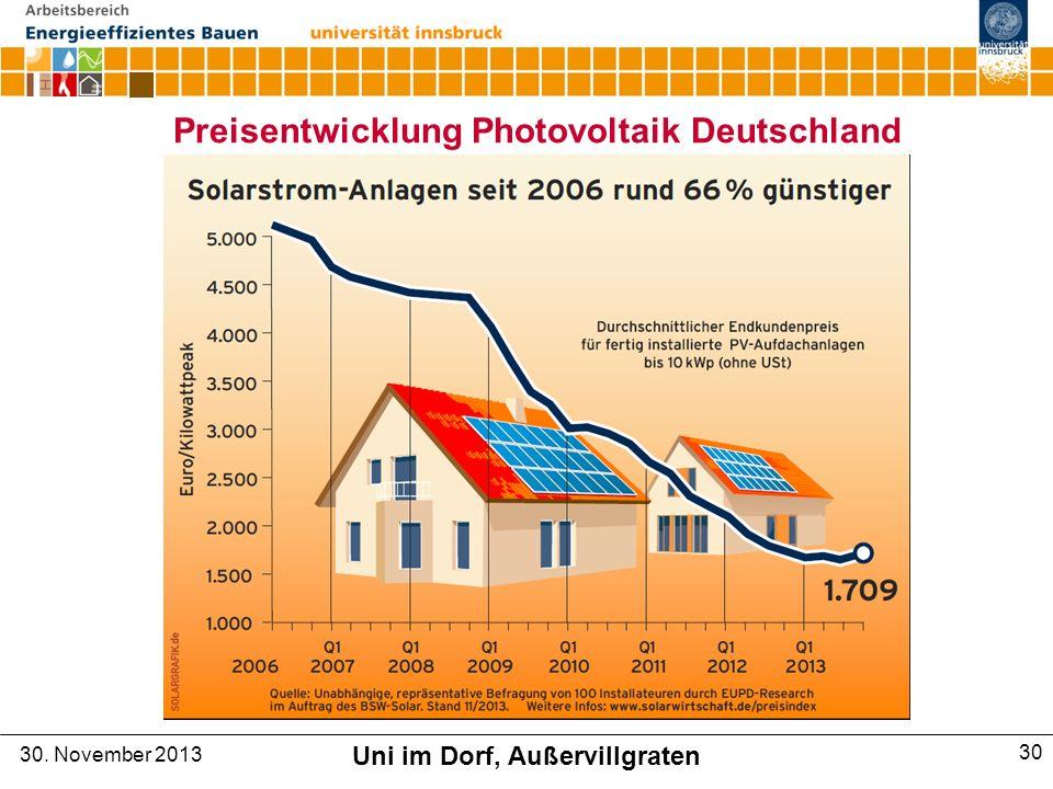 Preisentwicklung Photovoltaik Deutschland Uni im Dorf, Außervillgraten