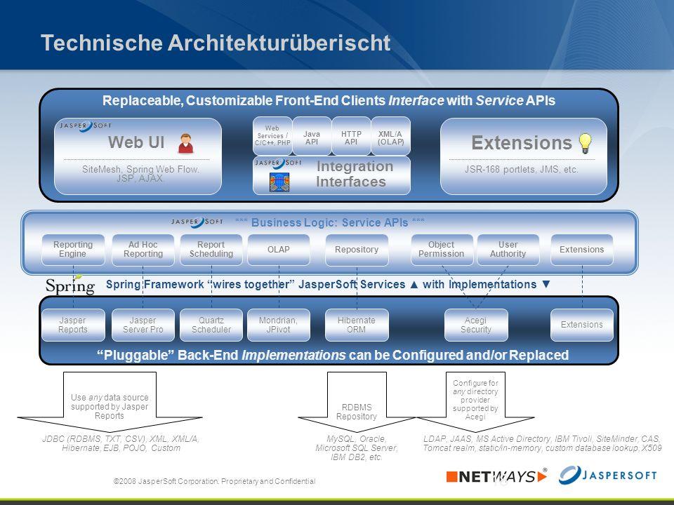Technische Architekturüberischt