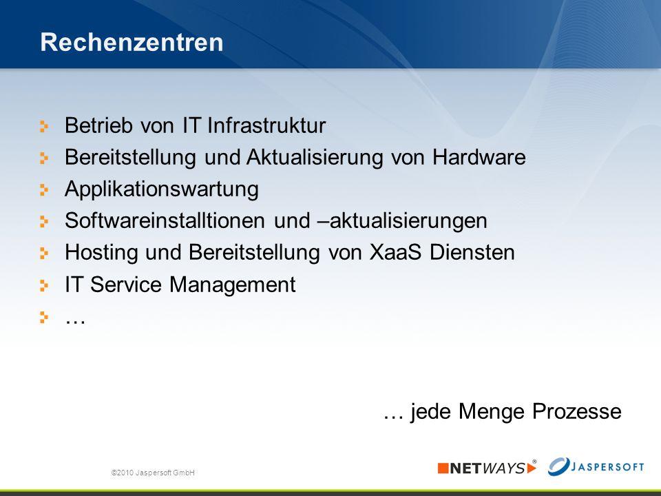 Rechenzentren Betrieb von IT Infrastruktur