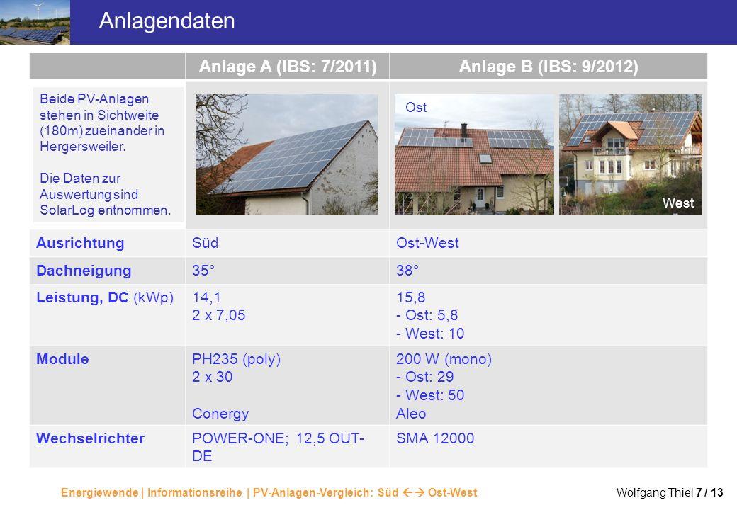 Anlagendaten Anlage A (IBS: 7/2011) Anlage B (IBS: 9/2012)