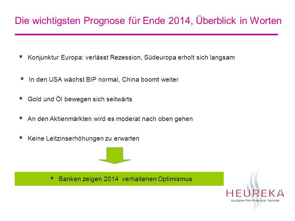 Die wichtigsten Prognose für Ende 2014, Überblick in Worten