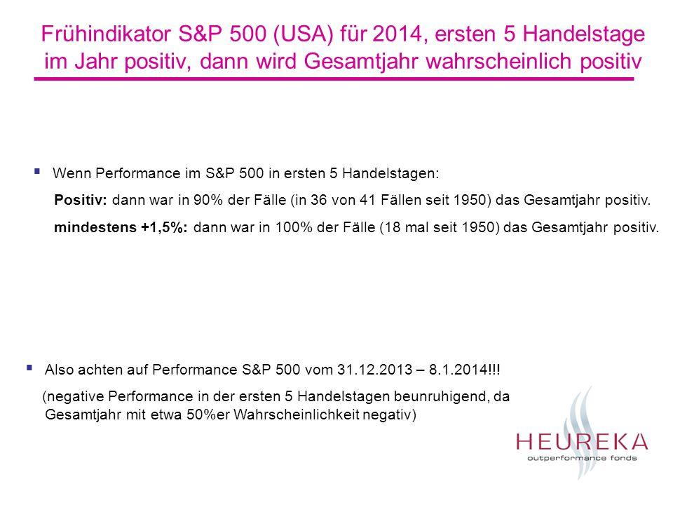 Frühindikator S&P 500 (USA) für 2014, ersten 5 Handelstage im Jahr positiv, dann wird Gesamtjahr wahrscheinlich positiv