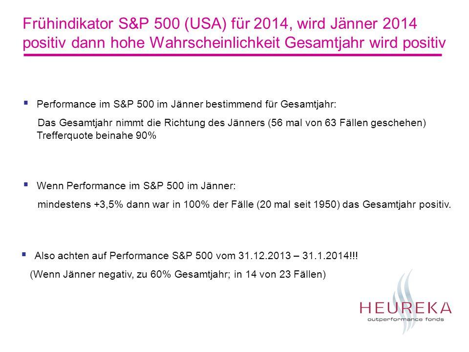 Frühindikator S&P 500 (USA) für 2014, wird Jänner 2014 positiv dann hohe Wahrscheinlichkeit Gesamtjahr wird positiv