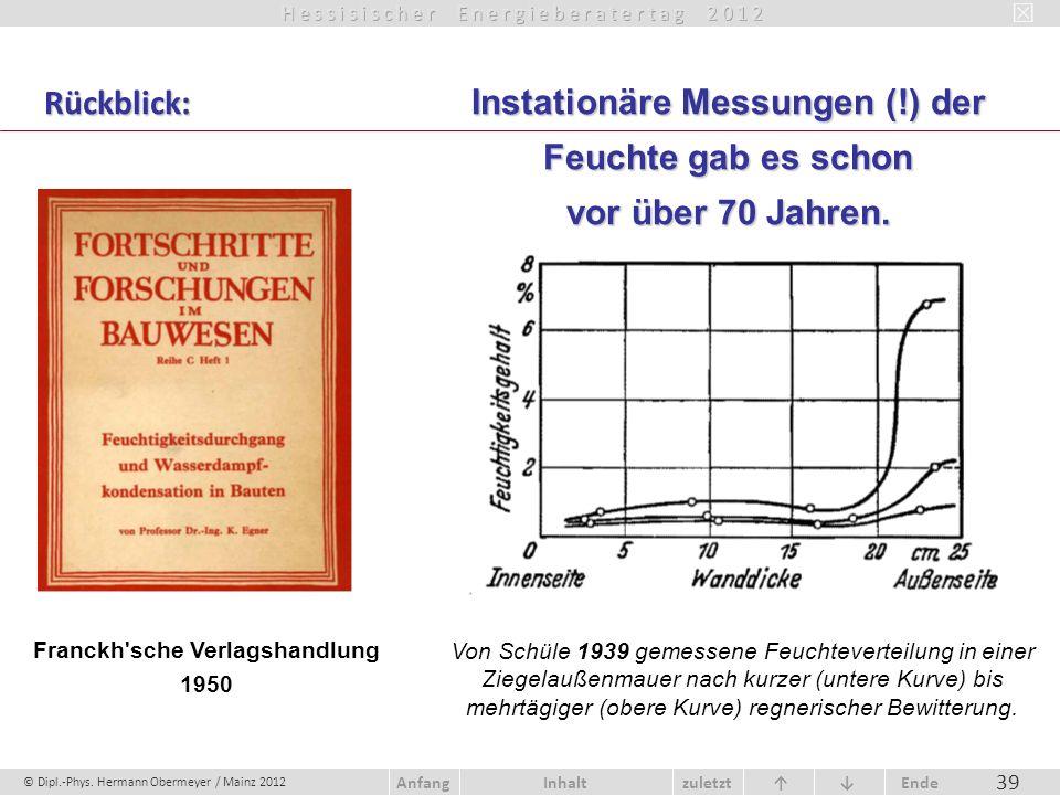 Instationäre Messungen (!) der Franckh sche Verlagshandlung
