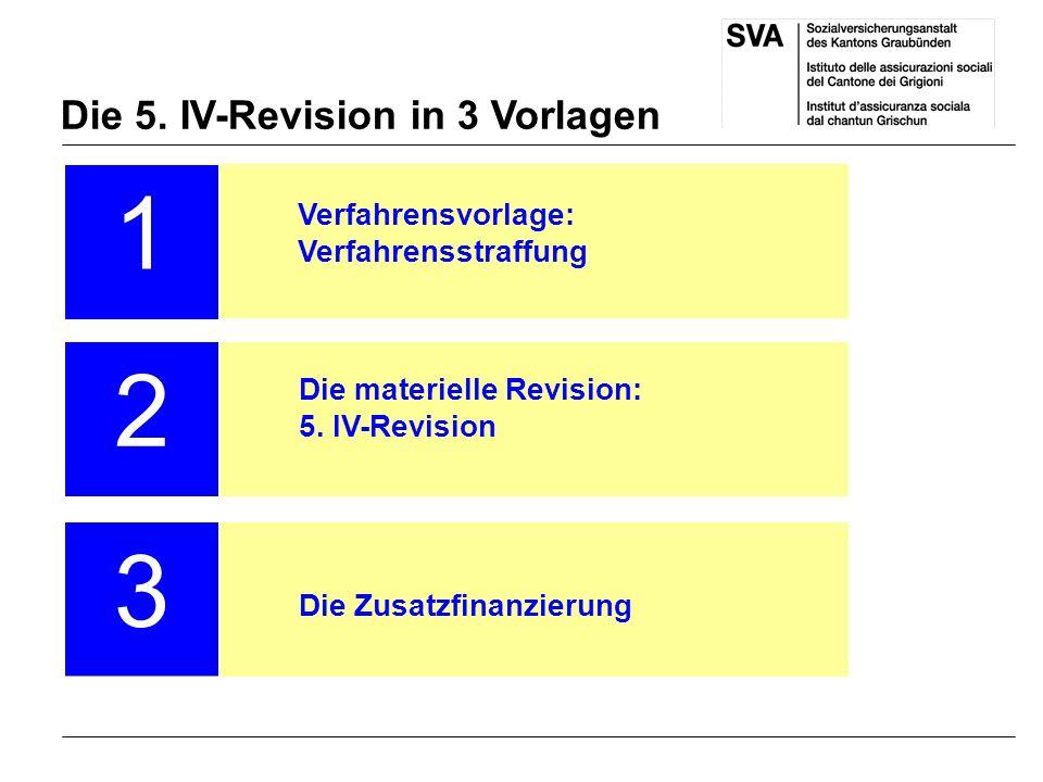 1 2 3 Die 5. IV-Revision in 3 Vorlagen