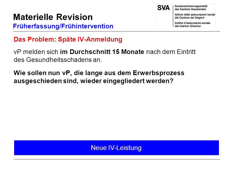 Materielle Revision Früherfassung/Frühintervention
