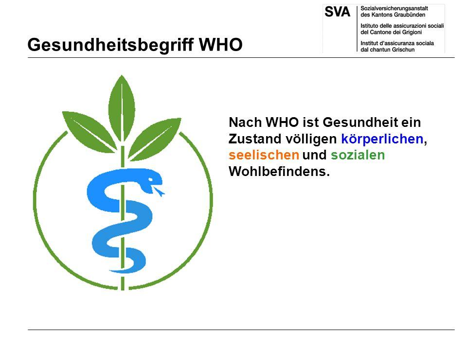 Gesundheitsbegriff WHO