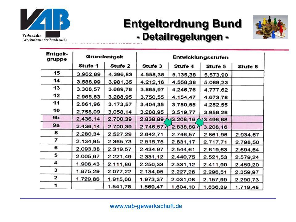 Entgeltordnung Bund - Detailregelungen - www.vab-gewerkschaft.de 21