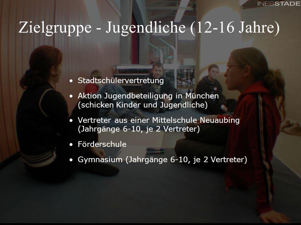 Zielgruppe - Jugendliche (12-16 Jahre)