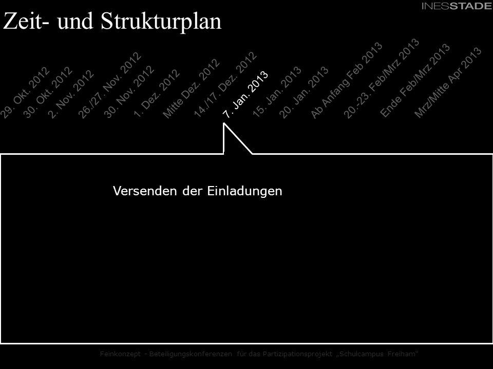 Zeit- und Strukturplan