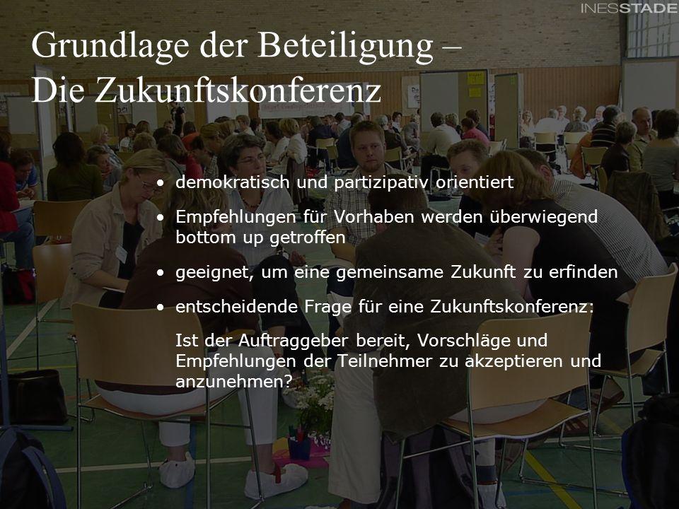Grundlage der Beteiligung – Die Zukunftskonferenz
