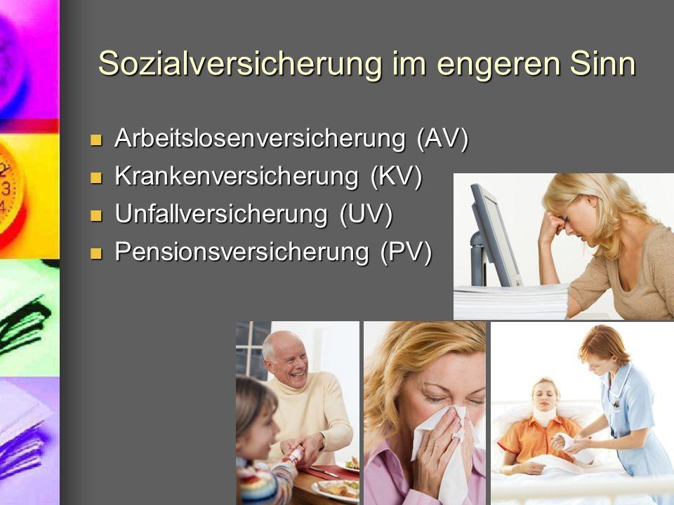 Sozialversicherung im engeren Sinn