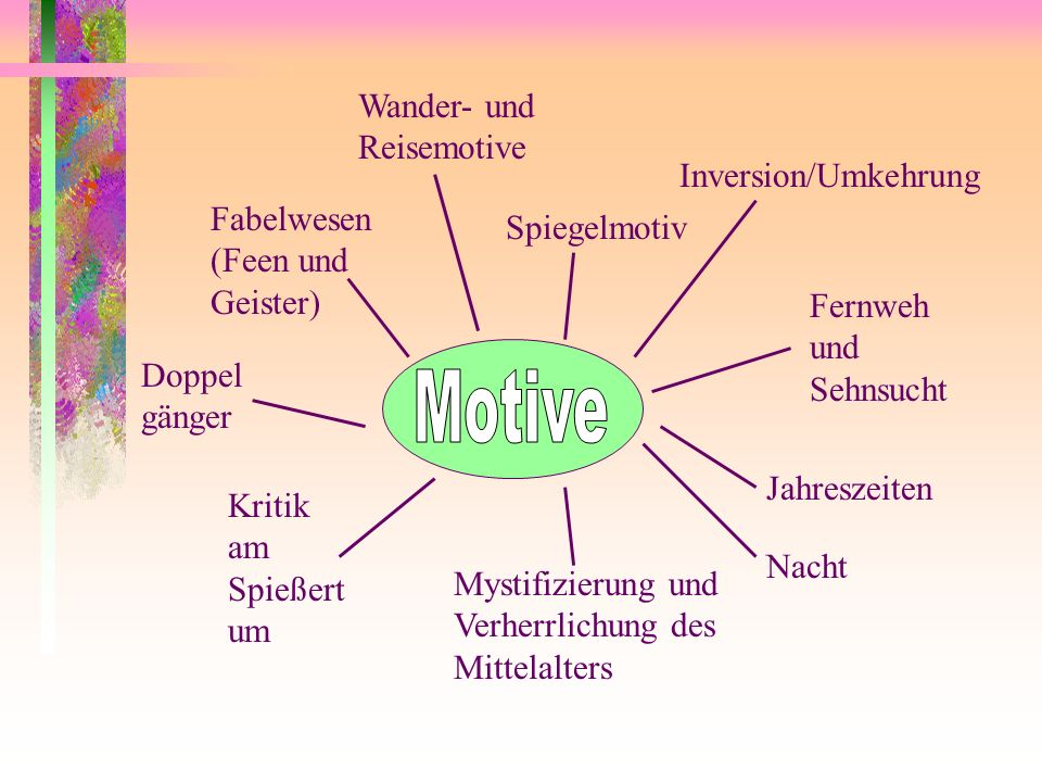 Motive Wander- und Reisemotive Inversion/Umkehrung