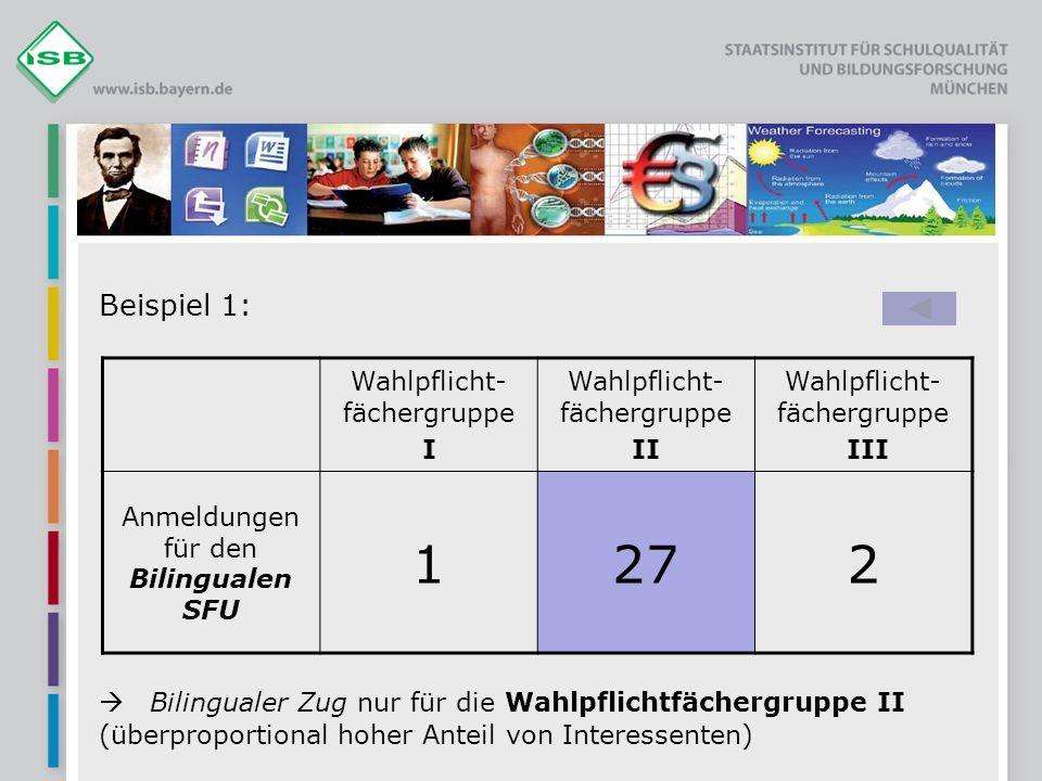 Beispiel 1:  Bilingualer Zug nur für die Wahlpflichtfächergruppe II (überproportional hoher Anteil von Interessenten)