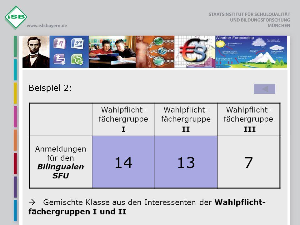 Beispiel 2:  Gemischte Klasse aus den Interessenten der Wahlpflicht- fächergruppen I und II. Wahlpflicht-fächergruppe.