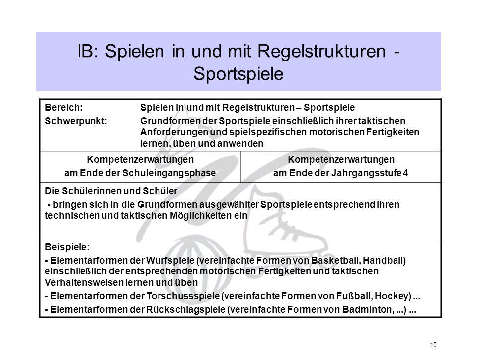 IB: Spielen in und mit Regelstrukturen - Sportspiele