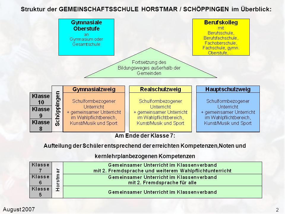 Struktur der GEMEINSCHAFTSSCHULE HORSTMAR / SCHÖPPINGEN im Überblick:
